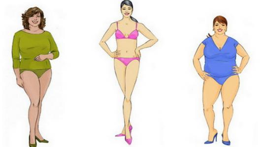 Как выбирать одежду в зависимости от типа фигуры